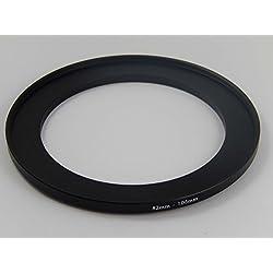 vhbw Adaptateur Filtre Step UP 82mm-105mm Noir pour Appareil Photo, Objectif Canon TS-E 24 mm 3.5 L II