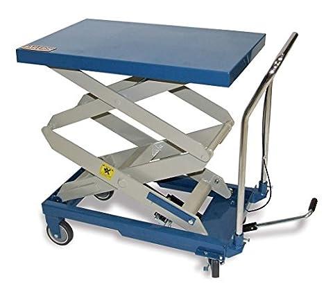 Baileigh --- SKU # B-CARTX2 --- Double Arm Hydraulic Lift