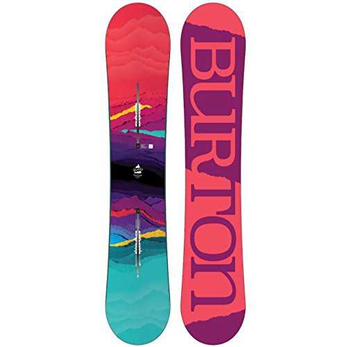 Burton Feelgood Fv