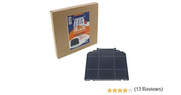 Plafoniera Cappa Franke : Filtro carbone cappa: amazon.it: grandi elettrodomestici