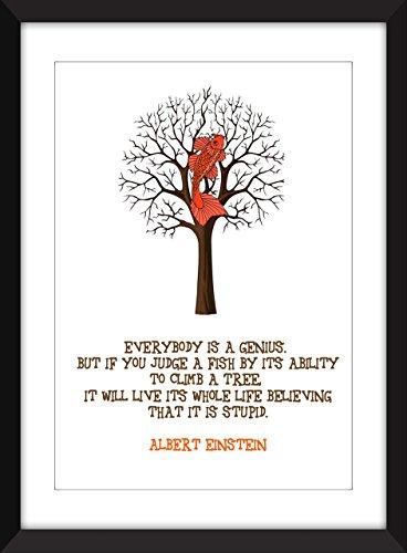 0.875 (Albert Einstein