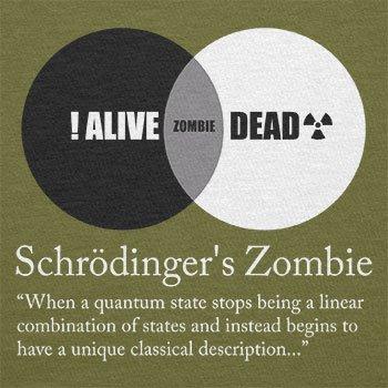 Texlab–schroedinger S Zombie–sacchetto di stoffa Oliva