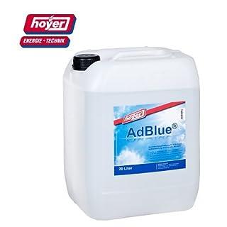 AdBlue® 20 Liter Kanister