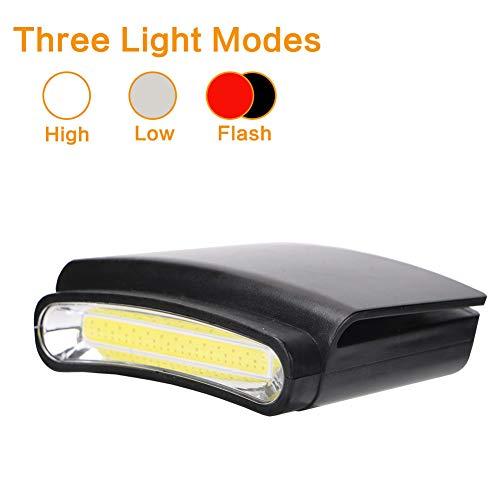 LYCOS3 Linterna Frontal LED de Clip