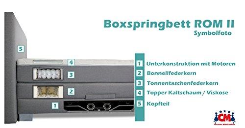 Boxspringbett elektrisch verstellbar ROM II Bild 3*