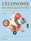 L'économie en infographies