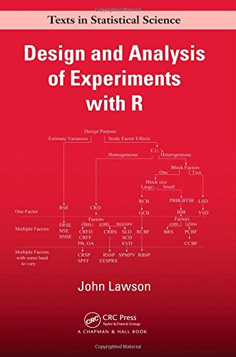 Design and Analysis of Experiments with R (Chapman & Hall/CRC Texts in Statistical Science) por John Lawson