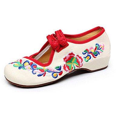 Damen-Flache Schuhe-Lässig-Leinwand-Flacher Absatz-Komfort / Mary Jane-Schwarz / Blau / Rot / Weiß ruby