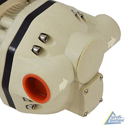 AdBlue® 230V – PUMPE AdBlue-PUMPENSET HARNSTOFF-PUMPE, mit Saug- und Druckschlauch, Zapf-Pistole und Zubehör, LEISTUNGSSTARKER ELEKTROMOTOR mit KUPFERWICKLUNG, JETZT MIT EXTRA-Ersparnis! Elektrische pumpe für DIESEL Fasspumpe - 4