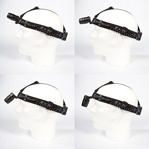 Premium Alu LED Headlamp IPX4 Kopflampe - Kopf Taschenlampe Stirnlampe - Kopf Lampe für Arbeit Sport geocashing etc