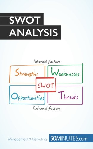 The SWOT Analysis: Develop strengths to decrease the weaknesses of your business