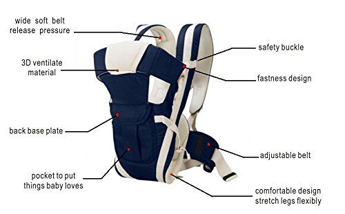 88465ef1d05 47% OFF on Chinmay 4 In 1 Adjustable Baby Carrier Sling Backpack 0-30  Months (Blue) on Amazon