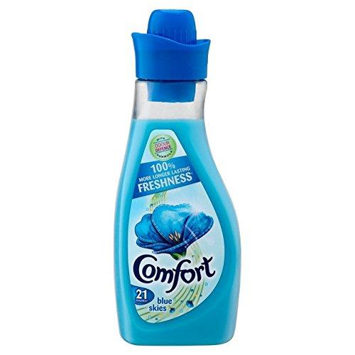 comfort-azul-tela-acondicionador-21-wash-750ml