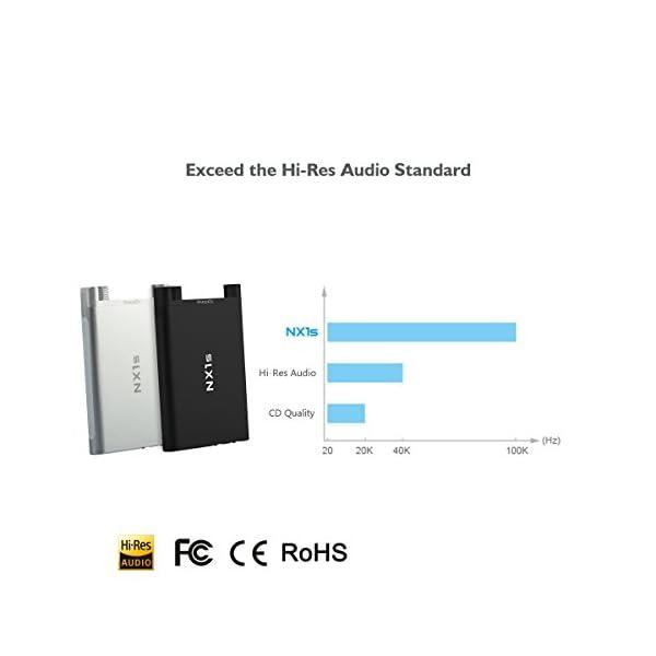 TOPPING NX1s Amplificatore Portatile per Cuffie, Più piccolo e migliore
