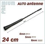 Auto-antennen - Best Reviews Guide