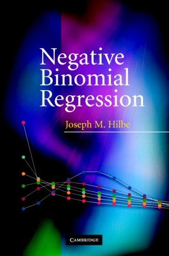 Negative Binomial Regression: Modeling Overdispersed Count Data