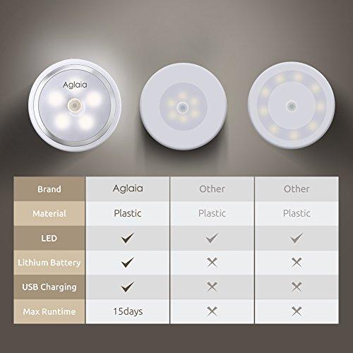Aglaia Lampada da Parete con Sensore di Movimento, Luce per Armadio 5 LED Ricaricabile con 2 Modalità dIlluminazione, Lampade per Scale, Corridoio, Guardaroba, ecc.