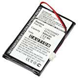 subtel® Batteria premium per Grundig Calios 1 / A1 / H1 (600mAh) Batteria di ricambio, accu sostituzione, sostituto