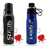Kids Sports Water Bottles Review and Comparison