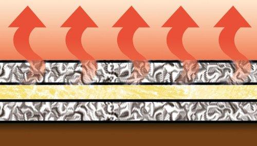 WENKO 1035073500 Thermo Bügeltischauflage  - hitzereflektierend, Baumwolle, Silber matt