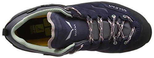 Salewa Ws Mtn Trainer Gore-Tex, Chaussures de Randonnée Basses Femme Multicolore (Premium Navy/subtle Green)