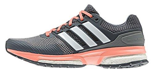 adidas Response 2 W, chaussure de course femme Grey / Blanc / Rouge (Grey / Ftwbla / Brisol)