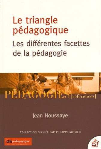 Le triangle pédagogique : Les différentes facettes de la pédagogie
