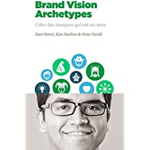 Brand Vision Archetypes (NMSBA t. 7)