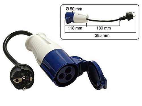 Preisvergleich Produktbild CEE Adapter Kupplung auf Schuko-Stecker 230 Volt 16 A