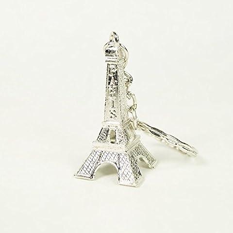 <em> Torre Eiffel </ em> portachiavi favori