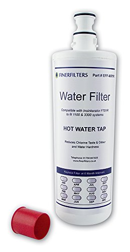 finerfilters-insinkerator-water-filter-compatible-f701rfits-a1-or-a3-head-unlike-other-compatibles-t