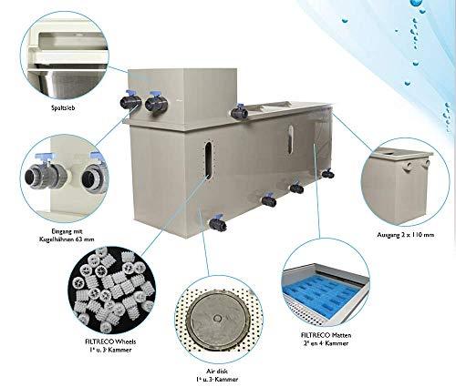 Filtreco Profi Mehrkammer Reihenfilter mit Sive und Moving Bedfilter gepumpt Version (für Teiche bis 75.000 Liter)