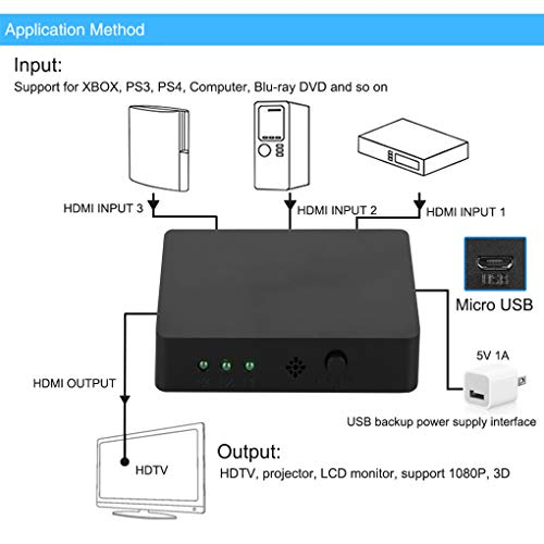 Kongnijiwa Auto 3 Puerto Ultra HD Video Interruptor Divisor 3 en 1...
