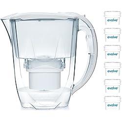 Aqua Optima Paquete anual de 12 meses Jarra de filtro de agua Oria con 6x cartuchos de filtro de agua de 60 días- Blanca