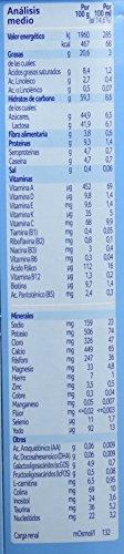 Almirón Advance con Pronutra 2 Leche de continuación en polvo desde los 6 meses 800 g