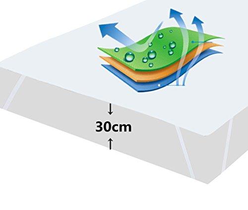 Matratzenschoner Matratzenauflage Wasserdicht Atmungsaktive Baumwolle Wasserundurchlässige Matratzenschutz Kopfkissenschoner Matratzenmolton in Verschiedenen Größen 90 × 200 cm, Original OEKO-TEX®