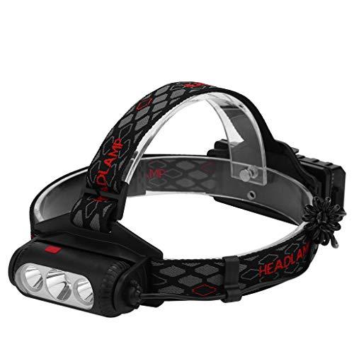Hengzi USB wiederaufladbarer LED-Scheinwerfer 8 Modi LED-COB-Superhelle Scheinwerfer wasserdicht MUL (Scheinwerfer)