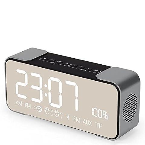 Bluetooth Speaker Wireless Stereo Metal Body Mini Portable Bluetooth 4.2 Aux MP3 Interpolation card alarm Clock Player ,