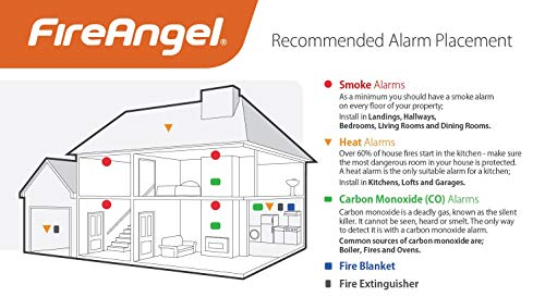 Fireangel CO-9B Carbon Monoxide, White