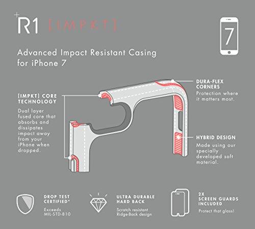 LAUT R1 Slate für iPhone 7 Teal