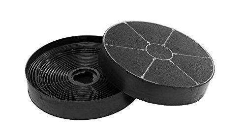 keenberk - alternativer Ersatzfilter für respekta MIZ 0023 (1286194) Aktivkohlefilter/Kohlefilter/Geruchsfilter für Dunstabzugshaube Abzugshaube