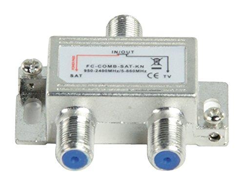 Master-Satellite F-Splitters -