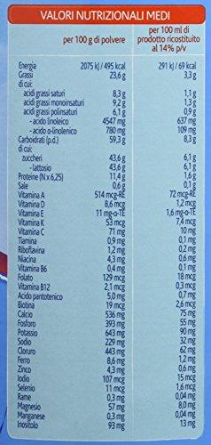 Nipiol Latte in Polvere di Proseguimento, dai 6+ Mesi - 800 gr
