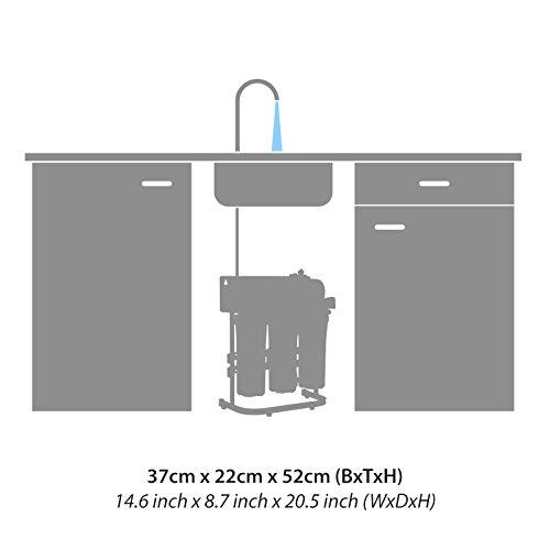 RDL Group Ultimate Plus Superflow | Umkehrosmose Wasserfilter 600 GPD Membrane und Hochleistungspumpe | Kraftpaket ohne Tank | Directflow Osmoseanlage | Bis zu 1600 ml Osmosewasser pro Minute