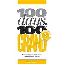 100 Days, 100 Grand: Part 3 - Find your market