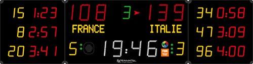Stramatel® Anzeigetafel 452 MB 3104 Long