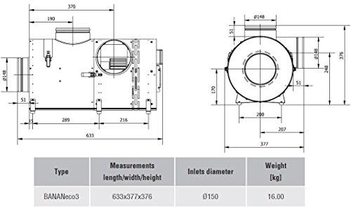 Distributeur de distribution d'air chaud efficace économiseur d'énergie du ventilateur 1000m3 / h