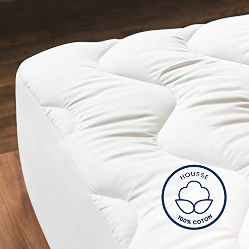 ViscoSoft - Surmatelas Coton 140x190 cm | Housse 100% Coton Hypoallergénique Matelassée | surmatelas Pliable Format Drap Housse | Tissu Percale de Coton pour Un Confort Moelleux et Douillet | Lavable