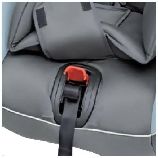 Il sedile an Il seggiolino auto Dinamyk 9-36 è omologato per i gruppi 1 2 e 3