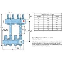 Colector premontado–26x 34–D16–5circuitos con débimètre estribos empalmes y piezas terminales–Altech